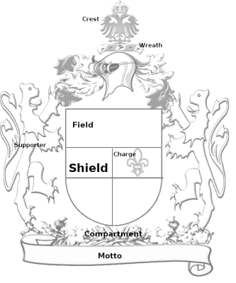 Family Coat Of Arms What Is It Do I Have One Family